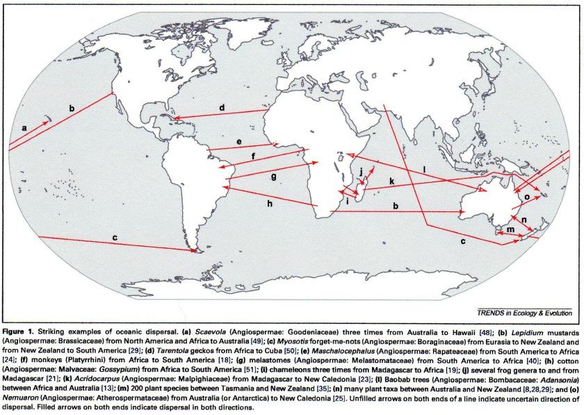 Oceanic Dispersal